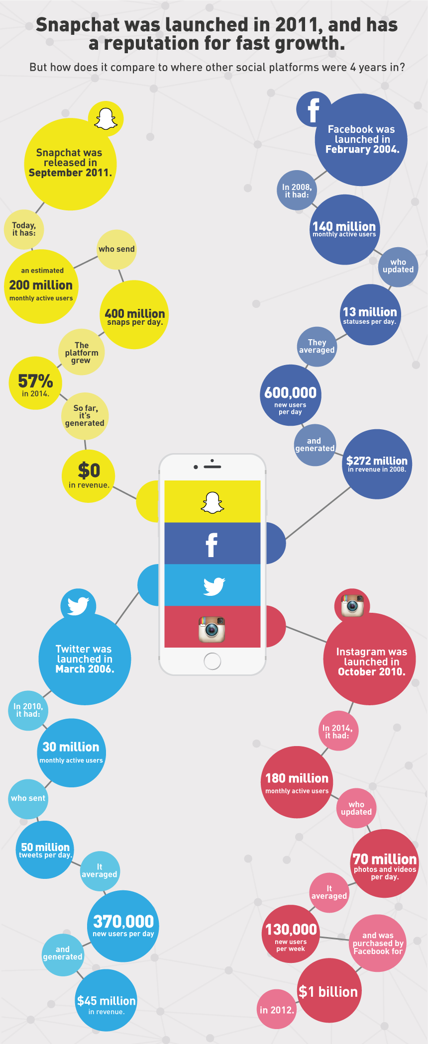 snapchat-growth-infographic